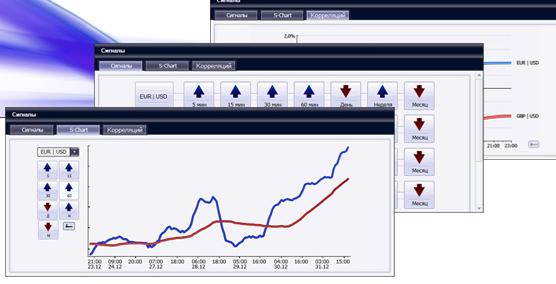 Форекс автоматические программы форекс индикаторы скачать бесплатно divergence petr ex4